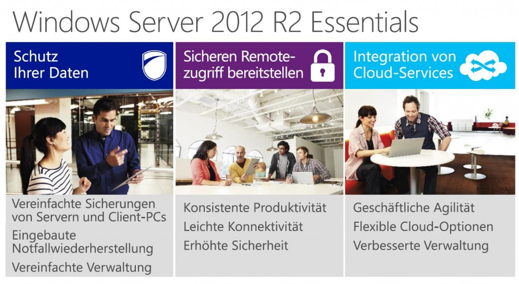 Support Ende Microsoft Server 2003