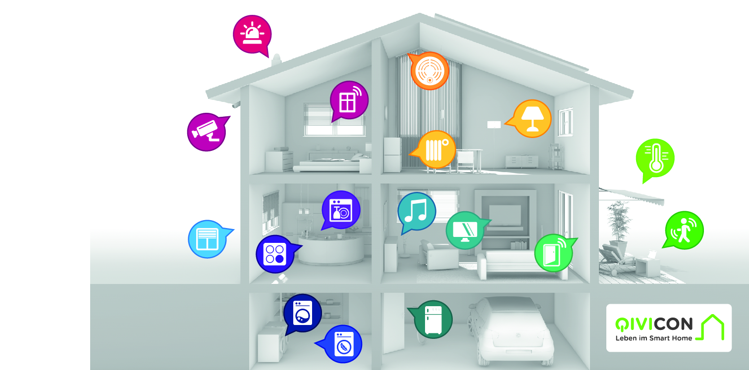 smart home systeme kommen mehr komfort f r zu hause. Black Bedroom Furniture Sets. Home Design Ideas