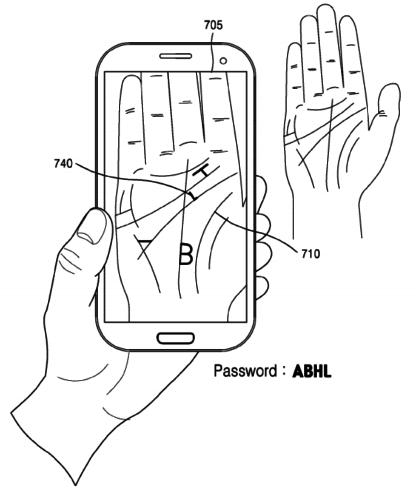 Samsung Handy entsperren