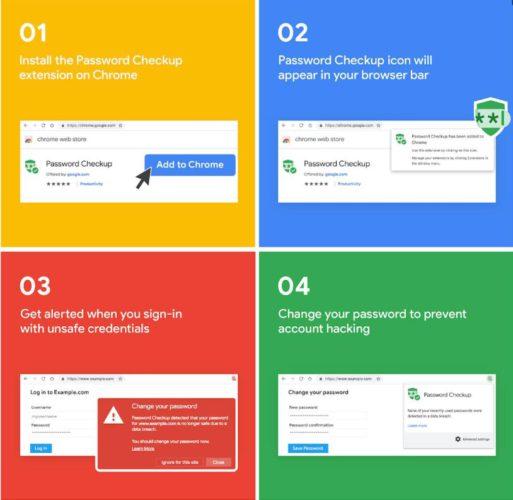 Funktionsweise Password Checkup zum Passwort prüfen (Bild: Screenshot/Google Watch Blog)