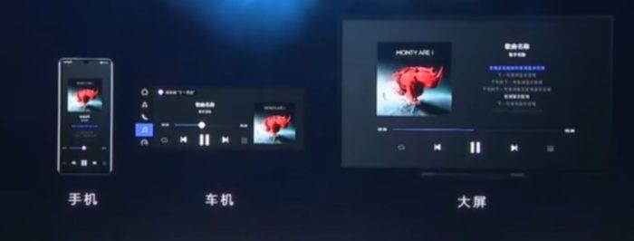 Zu sehen ist ein Screenshot aus der Huawei Developers Conference 2019. Auf einer Leinwand ist die Ansicht einer Musik-App auf verschiedenen Geräten mit der Android-Alternative HarmonyOS zu sehen. Bild: Screenshot YouTube-Video