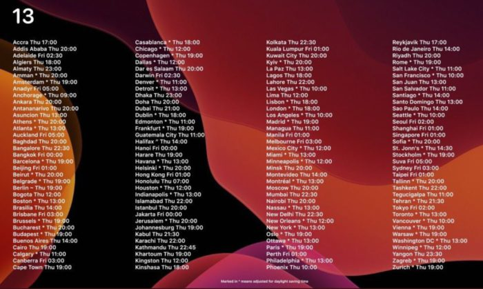 Zu sehen ist eine Liste, die zeigt, wann das iOS-13-Update in welchen Städten weltweit verfügbar ist. Bild: Twitter / @TailorMade84