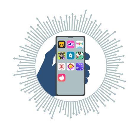 Zu sehen ist eine Illustration einer Hand, die ein Handy hält, darauf zu sehen sind die Icons der untersuchten Apps, darunter die Grindr-App. Kreisförmig zeigen Pfeile die Datenströme an. Bild: Forbrukerrådet