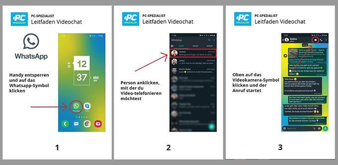 Zu sehen sind die drei Seiten des Leitfadens für Videoanrufe per WhatsApp. Bild: PC-SPEZIALIST