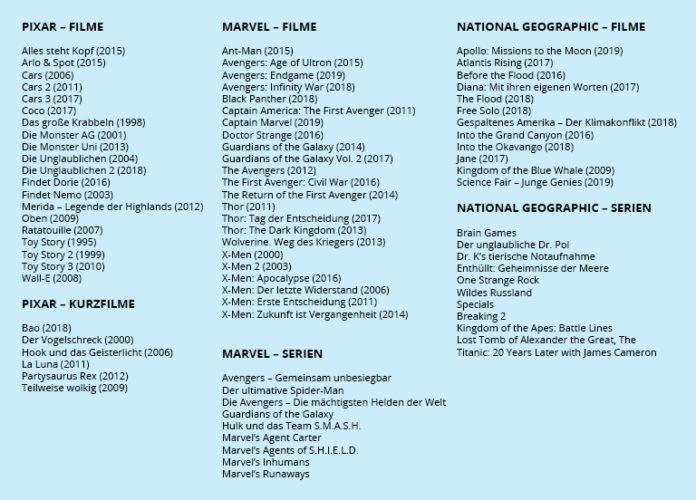 Zu sehen ist eine Auflistung der Filme und Serien von Marvel, Pixar und National Geographic, die beim Disney Plus Deutschland Start dabei sind. Bild: Collage PC-SPEZIALIST / Quelle Disney