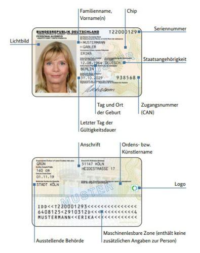 Zu sehen sind Vorder- und Rückseite des Personalausweises mit Erklärungen. Es geht um das Thema elektronischer Personalausweis. Bild: BMI
