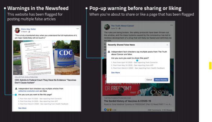 Zu sehen ist ein Screenshot aus der Studie von Avaaz, in der es um medizinische Fake-News geht. Bild: Avaaz